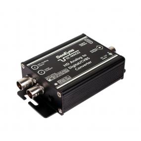 Multiformat-Signalverteiler, TVI, AHD, CVI und analoge Signalübertragung
