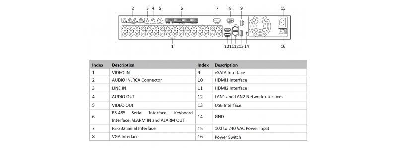 NEOSTAR 32-Kanal TVI / AHD / CVI + IP Videorekorder, H.265+, 8MP 4K (TVI / IP), Audio, Alarm, CMS, 230V AC