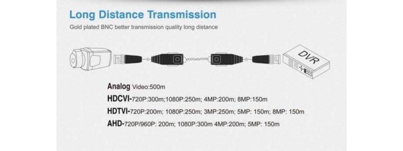 Passiver Analog 2-Draht Sender/Empfänger-Set für TVI (8.0MP 4), CVI (8.0MP 4K) und AHD (5.0MP)