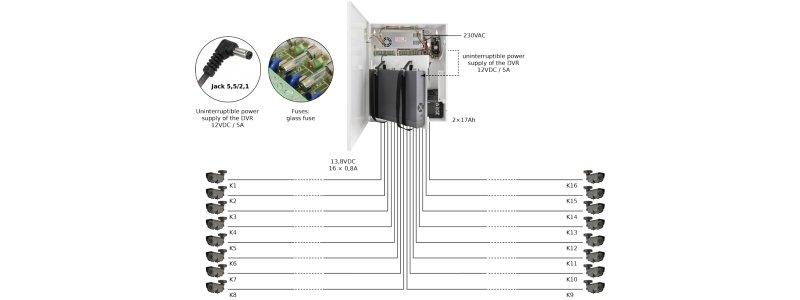 Puffer-Netzteilkasten für 16 Kameras und Platz für ein DVR / NVR, 264W, Platz für Akku, Überlastschutz, Metallgehäuse